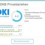 Kredit von der DKB